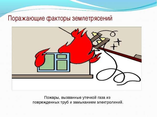 Поражающие факторы землетрясений Пожары, вызванные утечкой газа из поврежденн...
