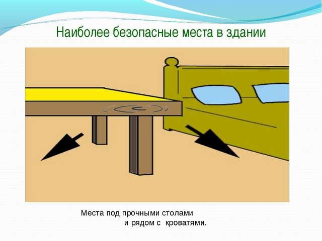 Наиболее безопасные места в здании Места под прочными столами и рядом с крова...