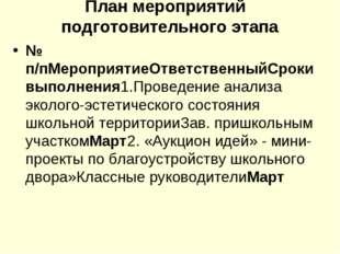 План мероприятий подготовительного этапа № п/пМероприятиеОтветственныйСрокив