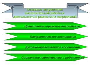 Основные направления воспитательной работы и деятельность в рамках этих напра