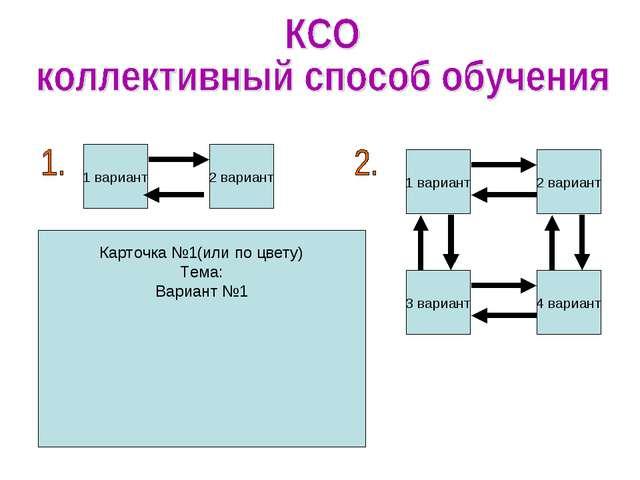 1 вариант 2 вариант 1 вариант 3 вариант 2 вариант 4 вариант Карточка №1(или п...