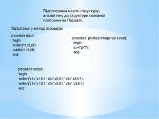 procedure plosha(r:integer; var s:real); begin s:=4*pi*r*r; end; readln(r1, r