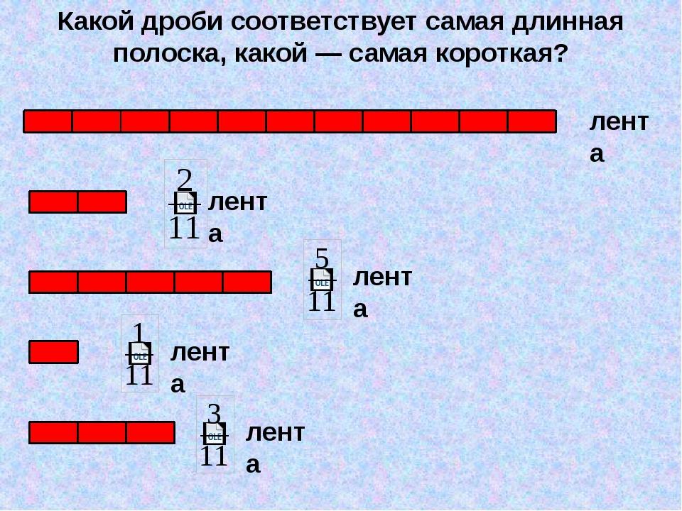 Какой дроби соответствует самая длинная полоска, какой — самая короткая? лент...