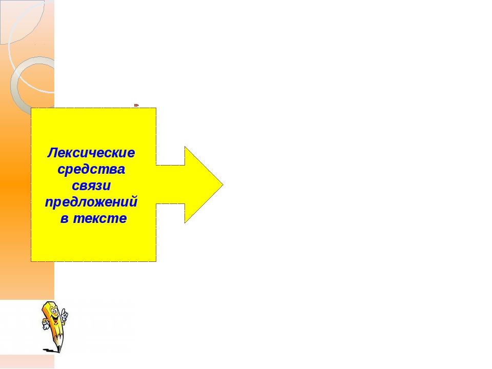 Лексические средства связи предложений в тексте