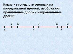 0 A M 1 D K 2 C Какие из точек, отмеченных на координатной прямой, изображаю