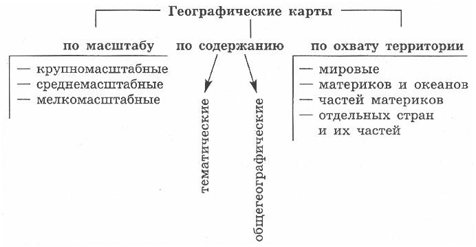 http://www.prosv.ru/ebooks/nikolina_geografia_6metod/images/7.jpg