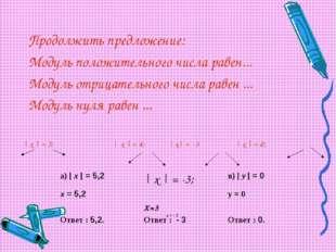 Продолжить предложение: Модуль положительного числа равен... Модуль отрицател