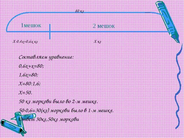 Составляем уравнение: 0,6х+х=80; 1,6х=80; Х=80:1,6; Х=50. 50 кг моркови было...