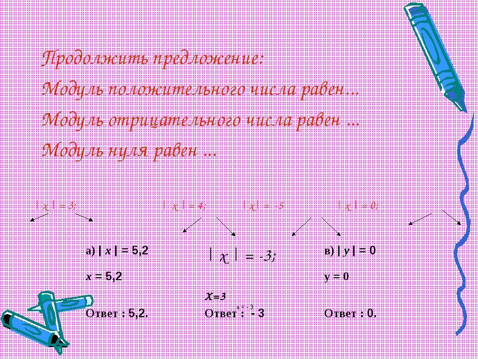 Продолжить предложение: Модуль положительного числа равен... Модуль отрицател...