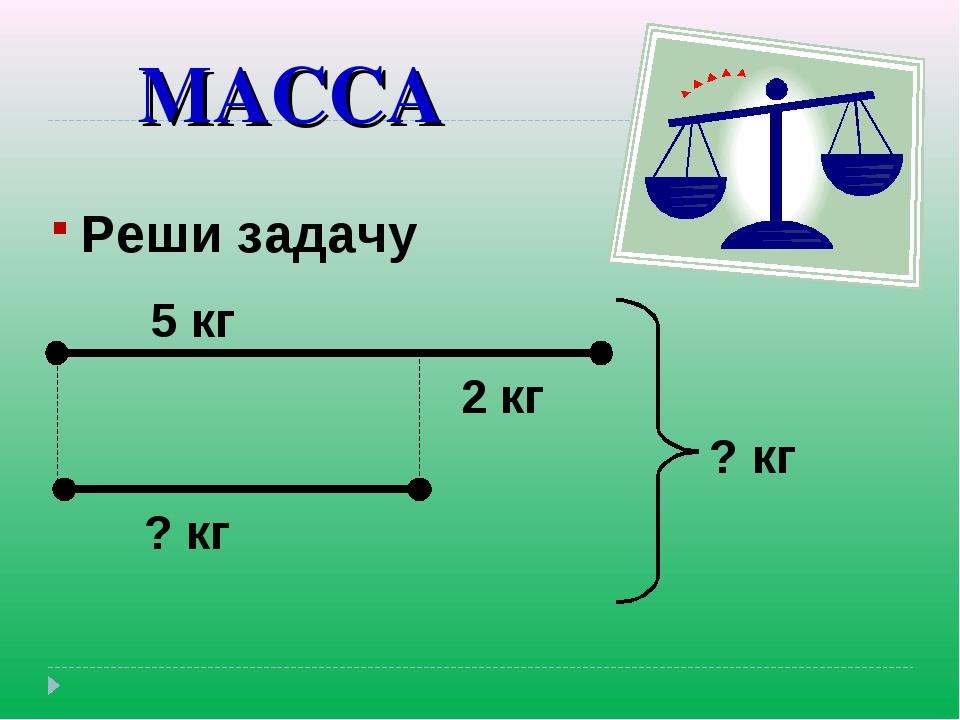 МАССА Реши задачу 5 кг ? кг ? кг 2 кг