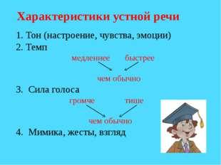 Характеристики устной речи 1. Тон (настроение, чувства, эмоции) 2. Темп медле