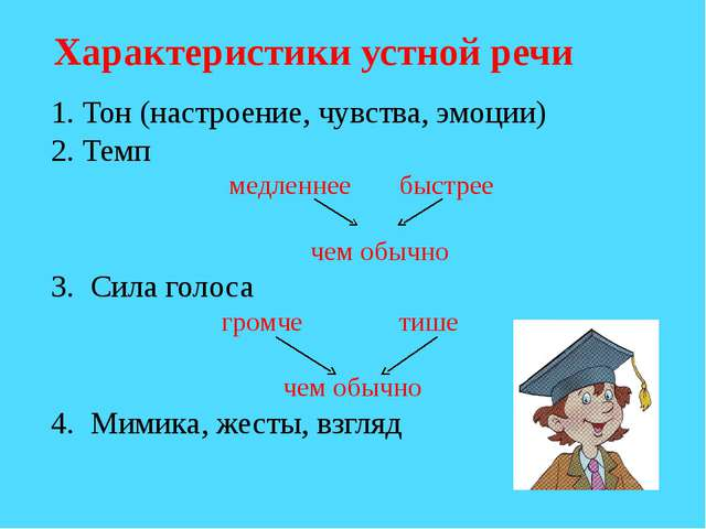 Характеристики устной речи 1. Тон (настроение, чувства, эмоции) 2. Темп медле...