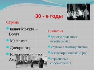 30 - е годы Страна канал Москва – Волга; Магнитка; Днепрогэс; Комсомольск –