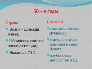 Страна Волго – Донский канал; Обнинская атомная электростанция; Волжская ГЭС