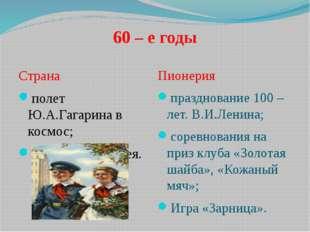 Страна полет Ю.А.Гагарина в космос; покорение Енисея. Пионерия празднование