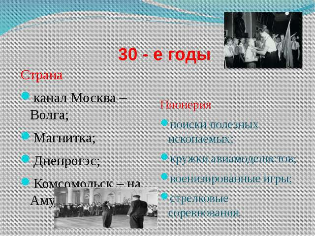 30 - е годы Страна канал Москва – Волга; Магнитка; Днепрогэс; Комсомольск –...