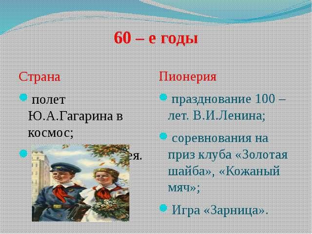 Страна полет Ю.А.Гагарина в космос; покорение Енисея. Пионерия празднование...