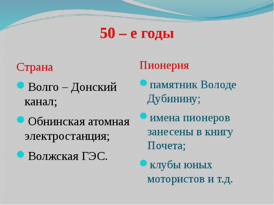 Страна Волго – Донский канал; Обнинская атомная электростанция; Волжская ГЭС...
