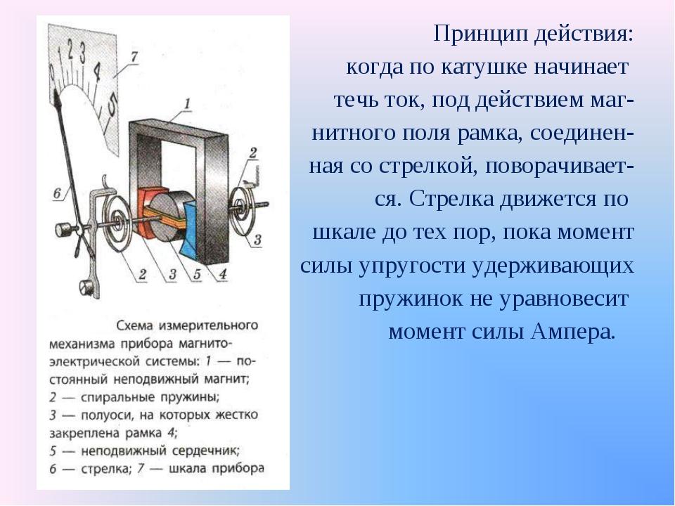Принцип действия: когда по катушке начинает течь ток, под действием маг- нитн...