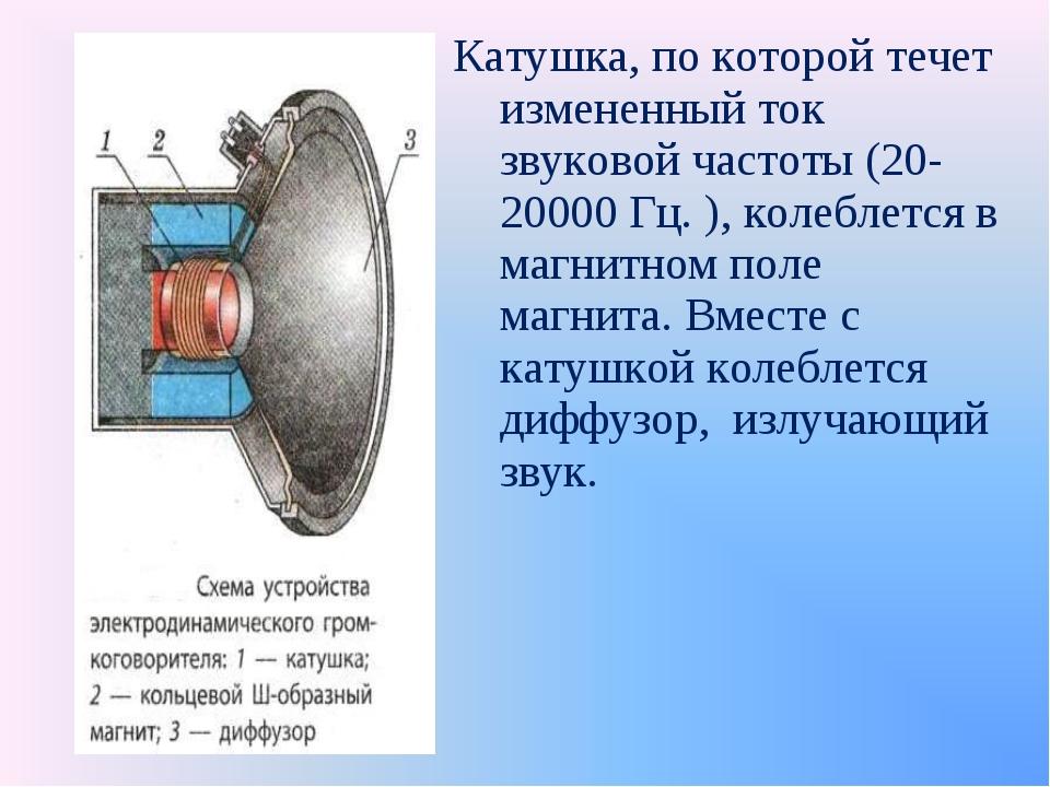Катушка, по которой течет измененный ток звуковой частоты (20- 20000 Гц. ), к...