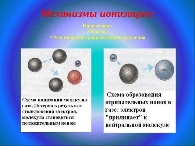 Механизмы ионизации: Ионизаторы: Пламя; Рентгеновское, радиоактивное излучения