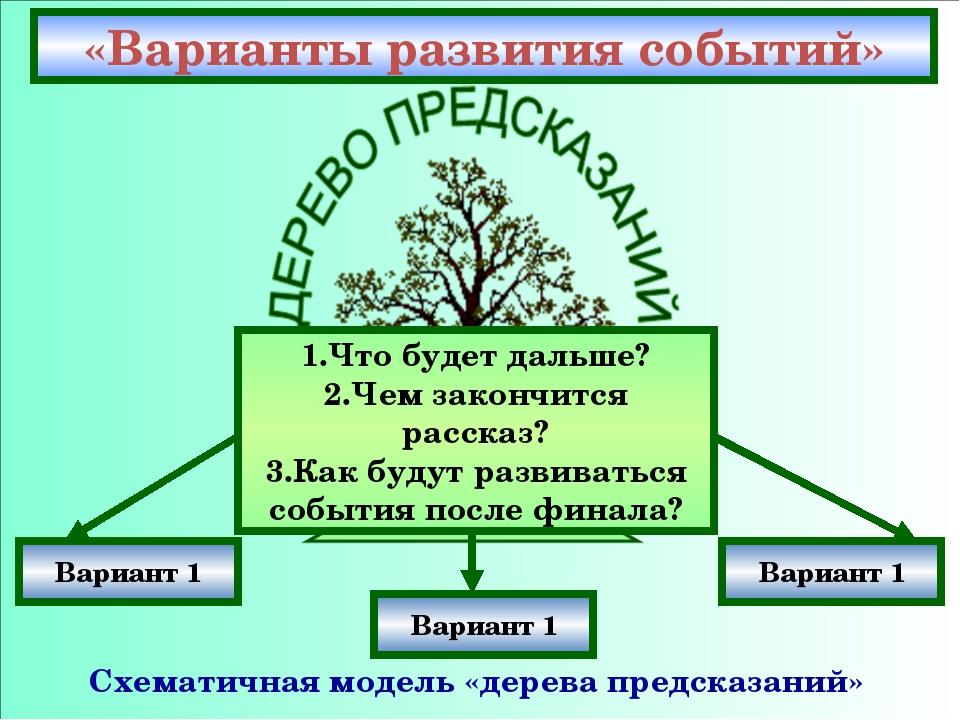 «Варианты развития событий» Схематичная модель «дерева предсказаний» Вариант...