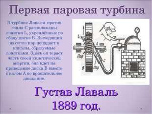 Густав Лаваль 1889 год. Первая паровая турбина, В турбине Лаваля против сопла