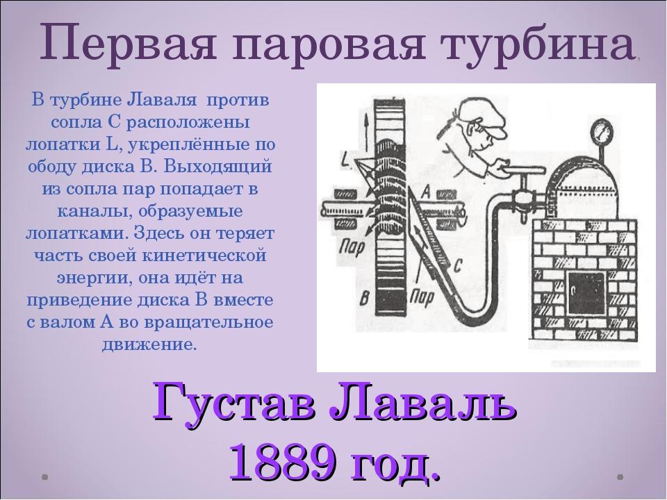 Густав Лаваль 1889 год. Первая паровая турбина, В турбине Лаваля против сопла...