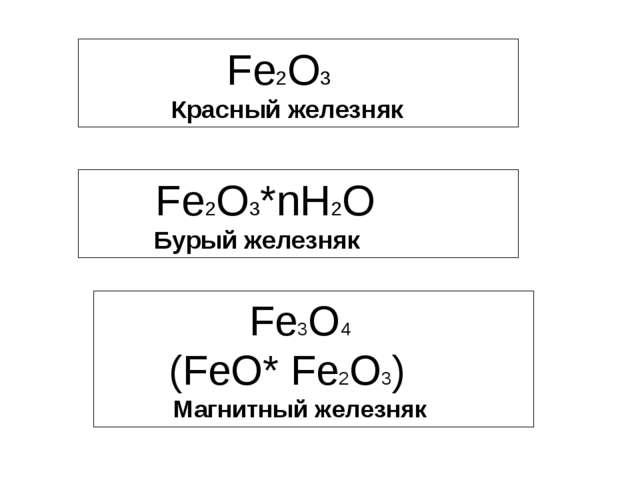 Fe2O3 Красный железняк Fe2O3*nH2O Бурый железняк Fe3O4 (FeO* Fe2O3) Магнитны...