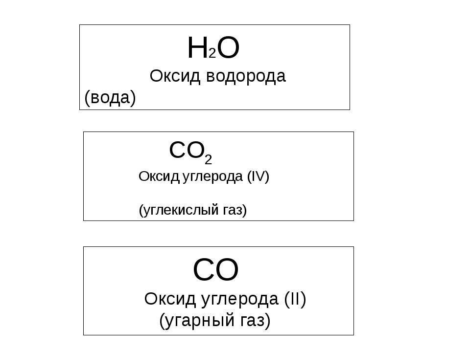 H2O Оксид водорода (вода) CO2 Оксид углерода (IV) (углекислый газ) CO Оксид...