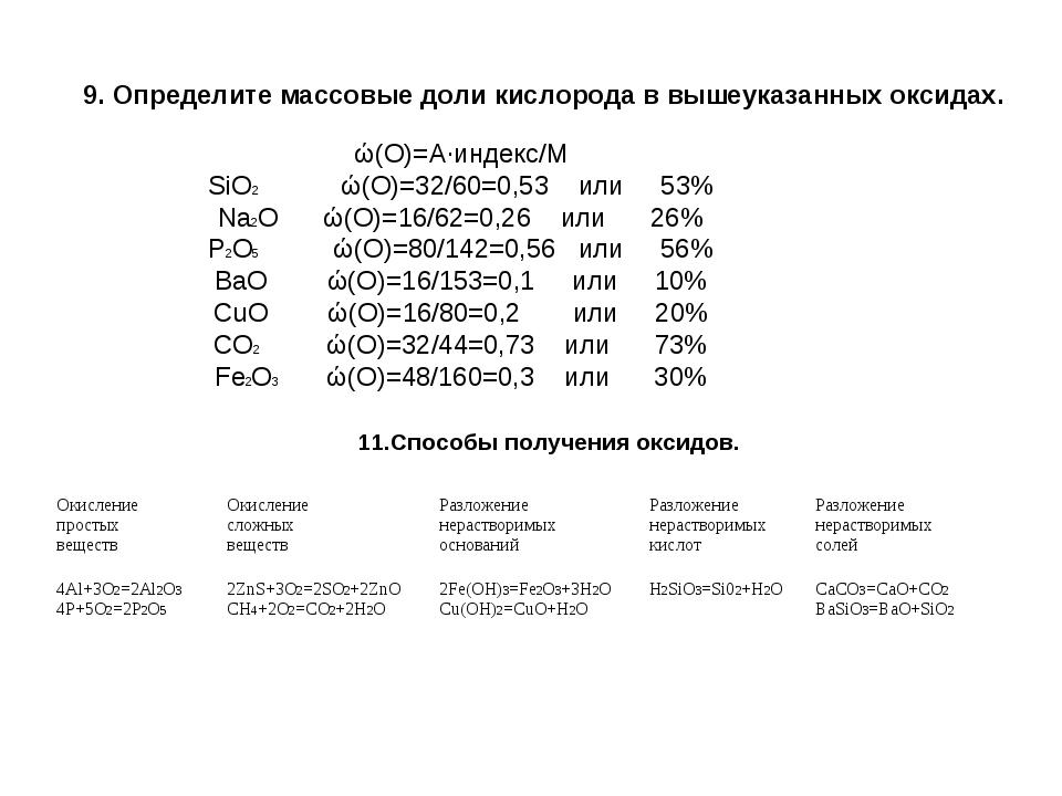 9. Определите массовые доли кислорода в вышеуказанных оксидах. ώ(О)=А∙индекс/...