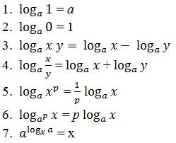 Описание: логарифмы шпаргалка