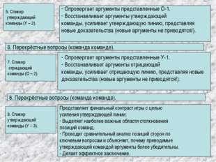 5. Спикер утверждающей команды (У – 2). Опровергает аргументы представленные