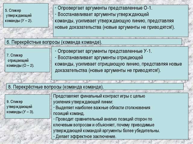 5. Спикер утверждающей команды (У – 2). Опровергает аргументы представленные...