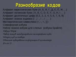Разнообразие кодов Алфавит кириллических букв (А, Б, В, Г, Д, Е, Ё, Ж …) Алфа