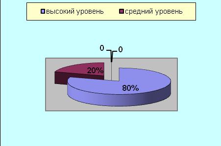 http://s_teb.cha.edu54.ru/VGX/images/clip_image007.png