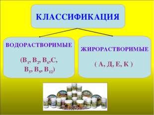 ВОДОРАСТВОРИМЫЕ (В1, В2, В6,С, В5, В9, В12) ЖИРОРАСТВОРИМЫЕ ( А, Д, Е, К ) КЛ