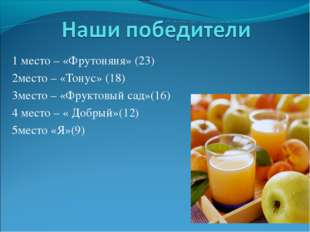 1 место – «Фрутоняня» (23) 2место – «Тонус» (18) 3место – «Фруктовый сад»(16)