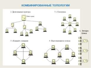 КОМБИНИРОВАННЫЕ ТОПОЛОГИИ 1. Звезда-Шина