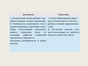 Достоинства Недостатки 1) Подключение новых рабочихстан-цийне вызывает особы