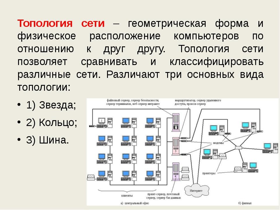 Топология сети – геометрическая форма и физическое расположение компьютеров п...