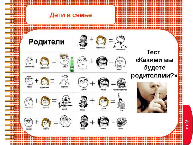 Дети Дети в семье Тест «Какими вы будете родителями?»