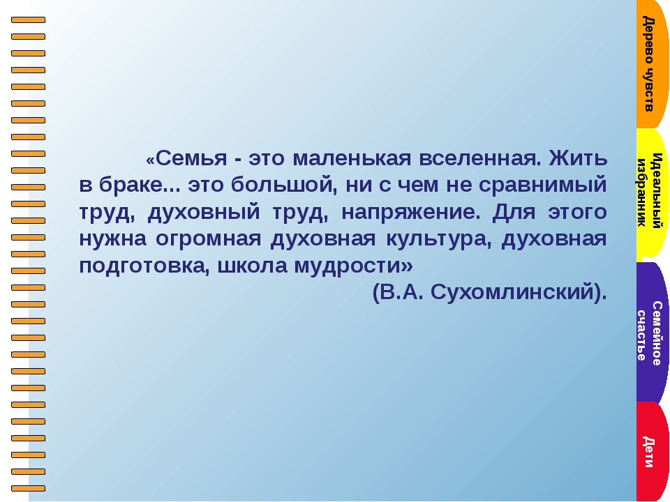 Дерево чувств Семейное счастье Идеальный избранник Дети «Семья - это маленьк...