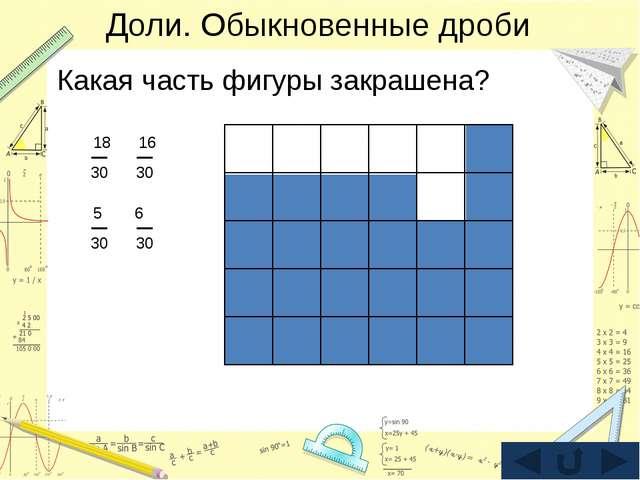 Проценты Найдите неизвестное А В 24 см 60% А В 10 см 25% А В 32 см 80% А В 28...