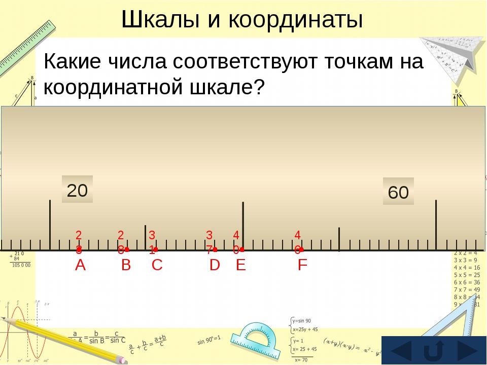 Порядок выполнения действий 23 18 17 10 2 95 86 16 5*3 + 8 = 12*3 – 2*9 = 56...