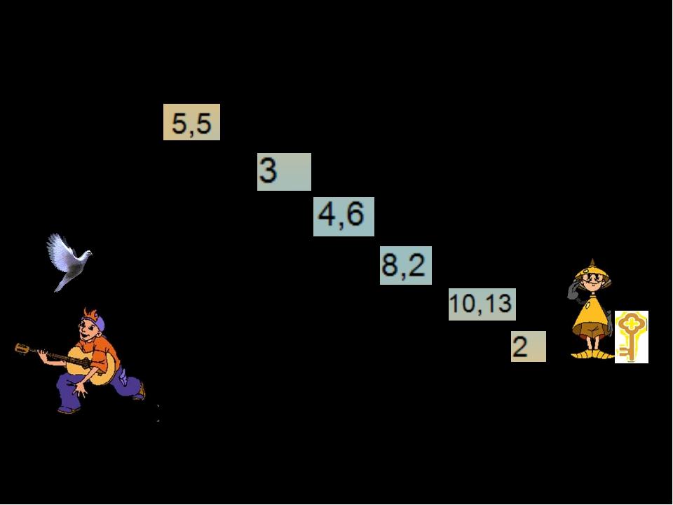Пропуск в замок 2+3,5 5,2-2,2 15-10,4 8,12+0,08 10,1+0,03 11,3-9,3