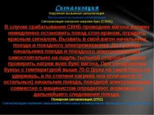 Сигнализация Наружная вызывная сигнализация Внутренняя вызывная сигнализация