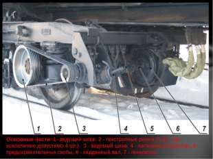 Основные части: 1- ведущий шкив, 2 - текстропные ремни (5 шт., как исключение