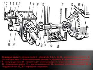 Основные части: 1- опорная скоба; 2 - кронштейн; 3, 4, 5, 19, 20 - шаровая оп