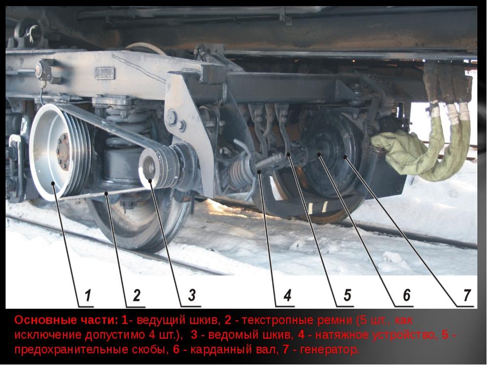 Основные части: 1- ведущий шкив, 2 - текстропные ремни (5 шт., как исключение...